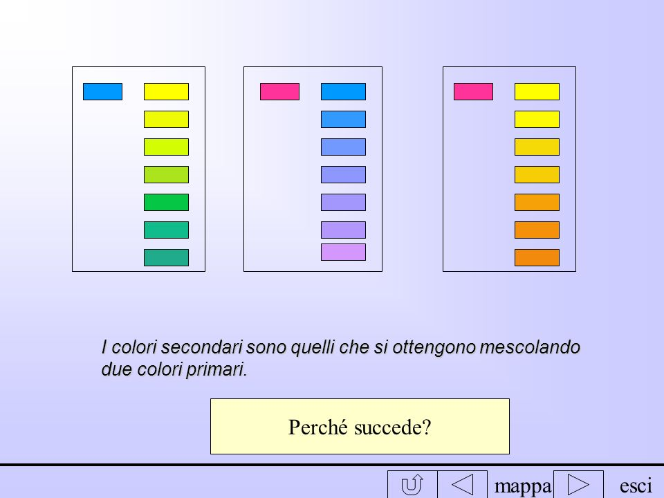 mappaesci Il colore delle tinte Il colore delle tinte LESPERiENZA SULLA MESCOLANZA DI DUE COLORI PRIMARI Per fare questa esperienza abbiamo usato 1 fo