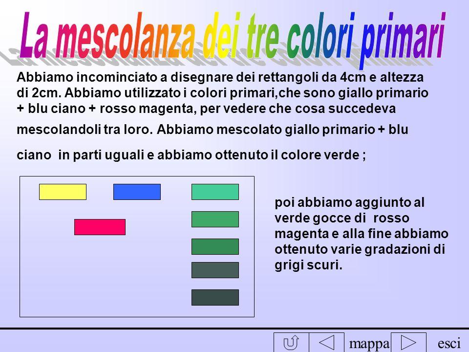 mappaesci I colori secondari sono quelli che si ottengono mescolando due colori primari. Perché succede?