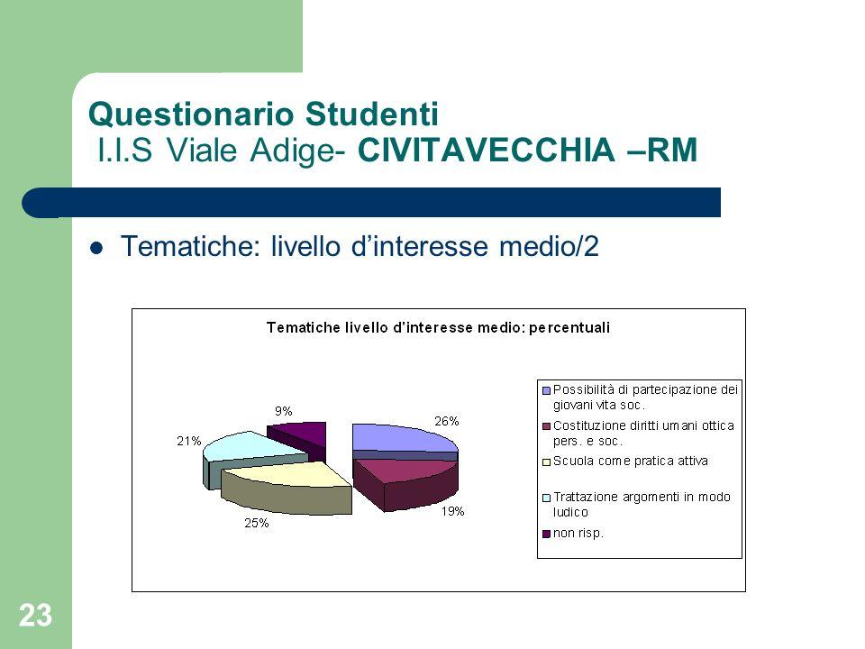 23 Questionario Studenti I.I.S Viale Adige- CIVITAVECCHIA –RM Tematiche: livello dinteresse medio/2