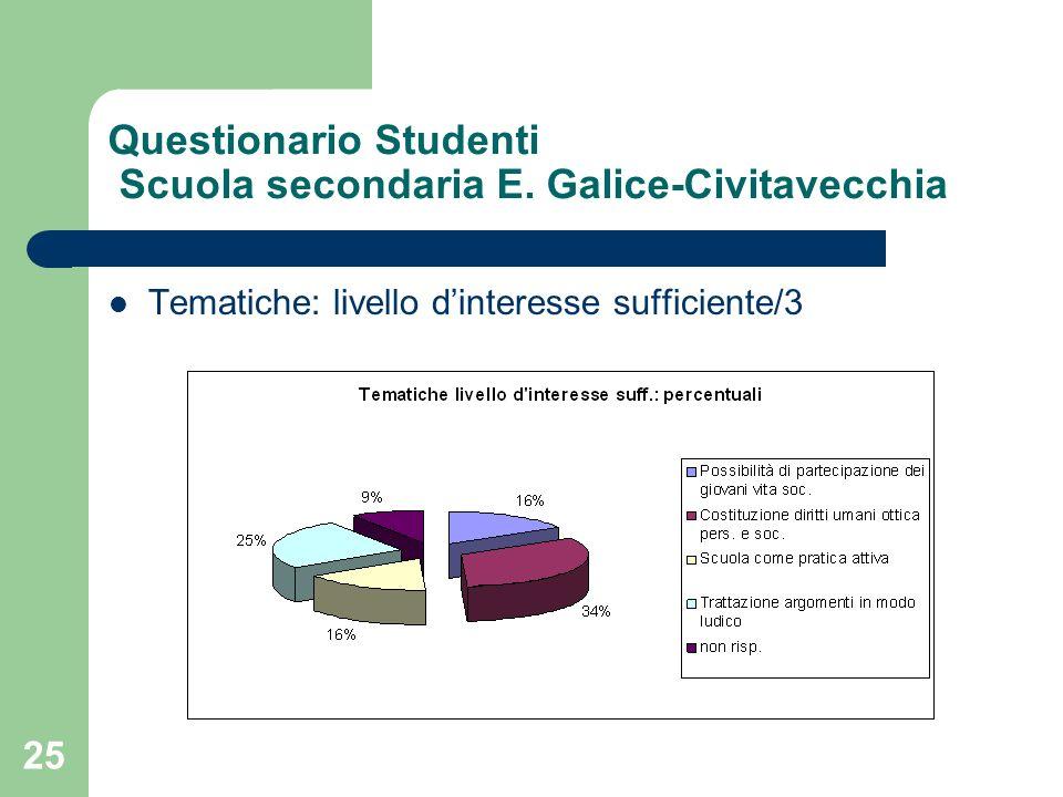 25 Questionario Studenti Scuola secondaria E. Galice-Civitavecchia Tematiche: livello dinteresse sufficiente/3