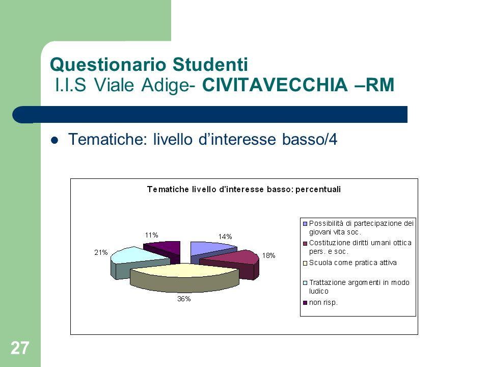 27 Questionario Studenti I.I.S Viale Adige- CIVITAVECCHIA –RM Tematiche: livello dinteresse basso/4