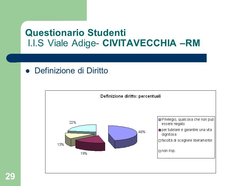 29 Questionario Studenti I.I.S Viale Adige- CIVITAVECCHIA –RM Definizione di Diritto