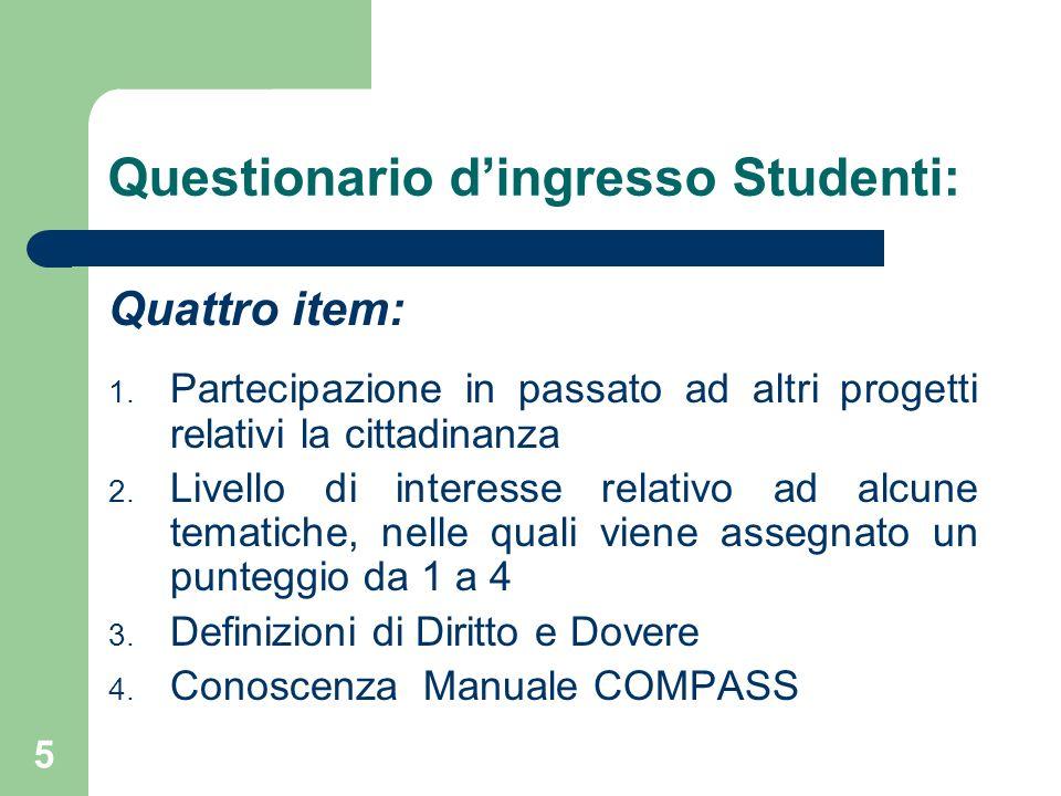 16 Questionario Studenti I.I.S Viale Adige- CIVITAVECCHIA –RM FrequenzePercentuali Si2446% No2954% non risp.00% Totale54100% Partecipazione Progetti