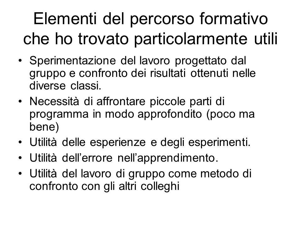Elementi del percorso formativo che ho trovato particolarmente utili Sperimentazione del lavoro progettato dal gruppo e confronto dei risultati ottenu