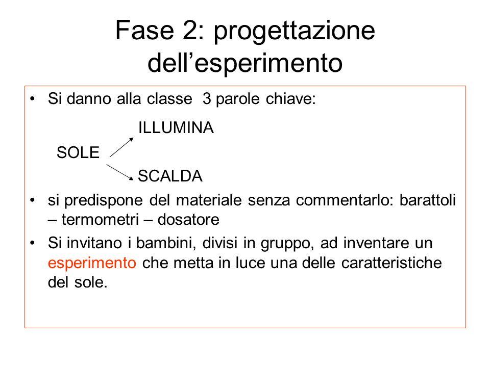 Fase 2: progettazione dellesperimento Si danno alla classe 3 parole chiave: ILLUMINA SOLE SCALDA si predispone del materiale senza commentarlo: baratt