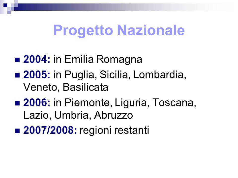 Progetto Nazionale 2004: in Emilia Romagna 2005: in Puglia, Sicilia, Lombardia, Veneto, Basilicata 2006: in Piemonte, Liguria, Toscana, Lazio, Umbria,