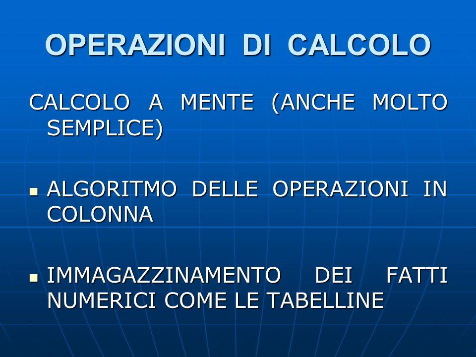 OPERAZIONI DI CALCOLO CALCOLO A MENTE (ANCHE MOLTO SEMPLICE) ALGORITMO DELLE OPERAZIONI IN COLONNA ALGORITMO DELLE OPERAZIONI IN COLONNA IMMAGAZZINAME