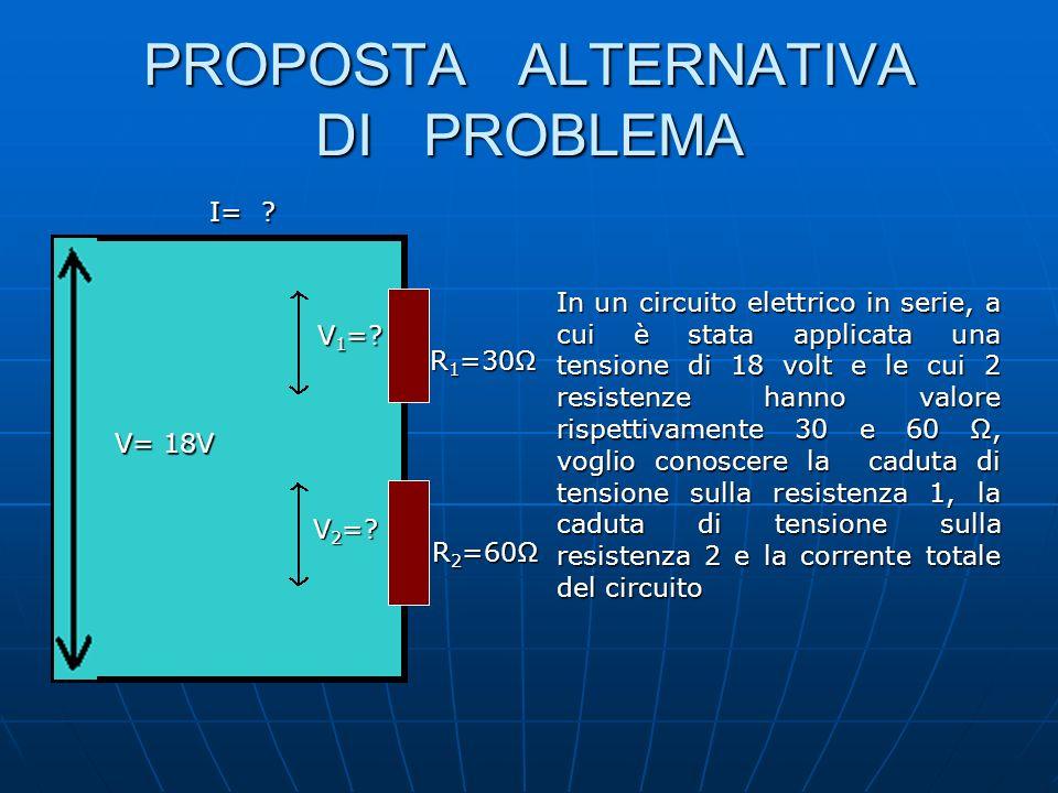 PROPOSTA ALTERNATIVA DI PROBLEMA I= ? I= ? R 2 =60Ω R 1 =30Ω In un circuito elettrico in serie, a cui è stata applicata una tensione di 18 volt e le c
