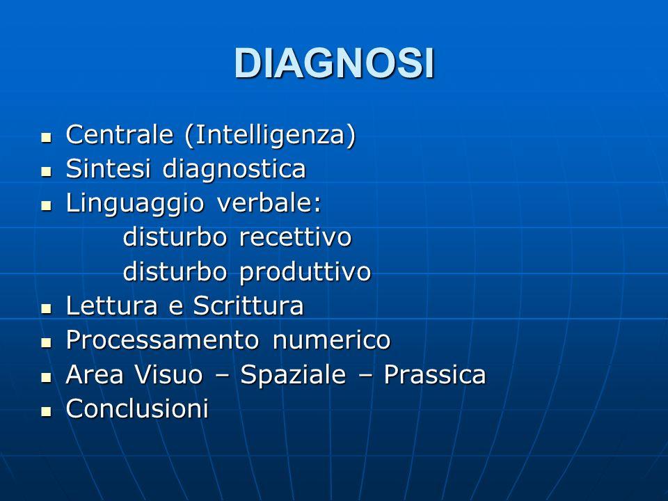 DIAGNOSI Centrale (Intelligenza) Centrale (Intelligenza) Sintesi diagnostica Sintesi diagnostica Linguaggio verbale: Linguaggio verbale: disturbo rece
