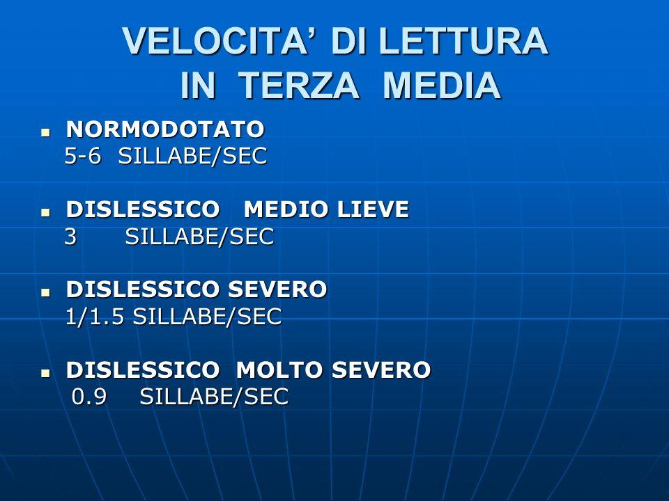 VELOCITA DI LETTURA IN TERZA MEDIA NORMODOTATO NORMODOTATO 5-6 SILLABE/SEC 5-6 SILLABE/SEC DISLESSICO MEDIO LIEVE DISLESSICO MEDIO LIEVE 3 SILLABE/SEC