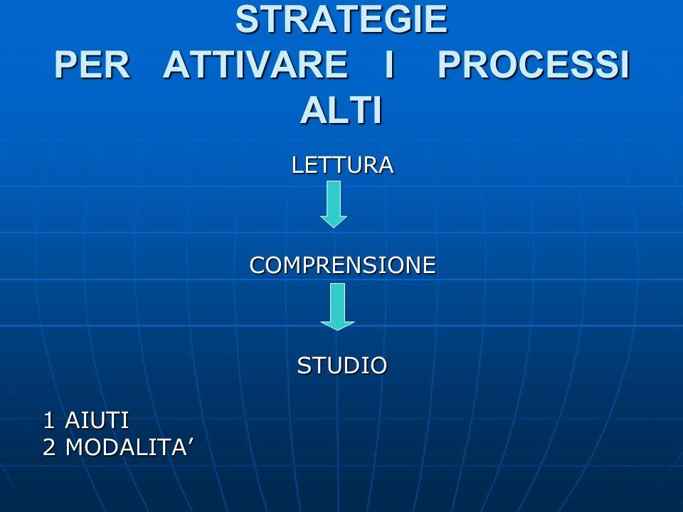 STRATEGIE PER ATTIVARE I PROCESSI ALTI LETTURACOMPRENSIONESTUDIO 1 AIUTI 2 MODALITA