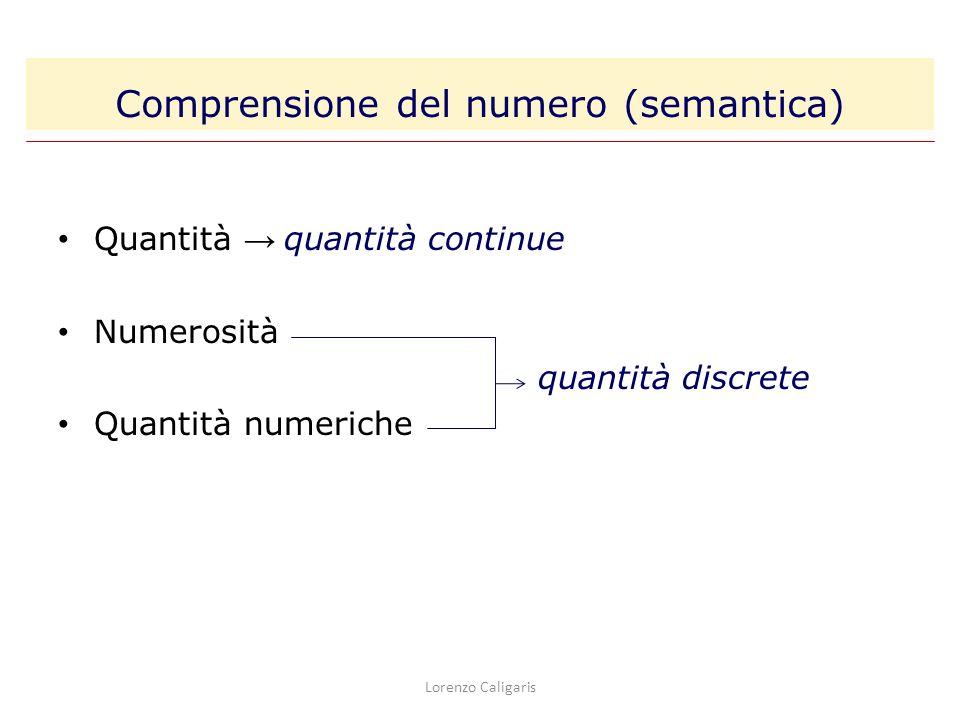 Quantità quantità continue Numerosità quantità discrete Quantità numeriche Lorenzo Caligaris Comprensione del numero (semantica)