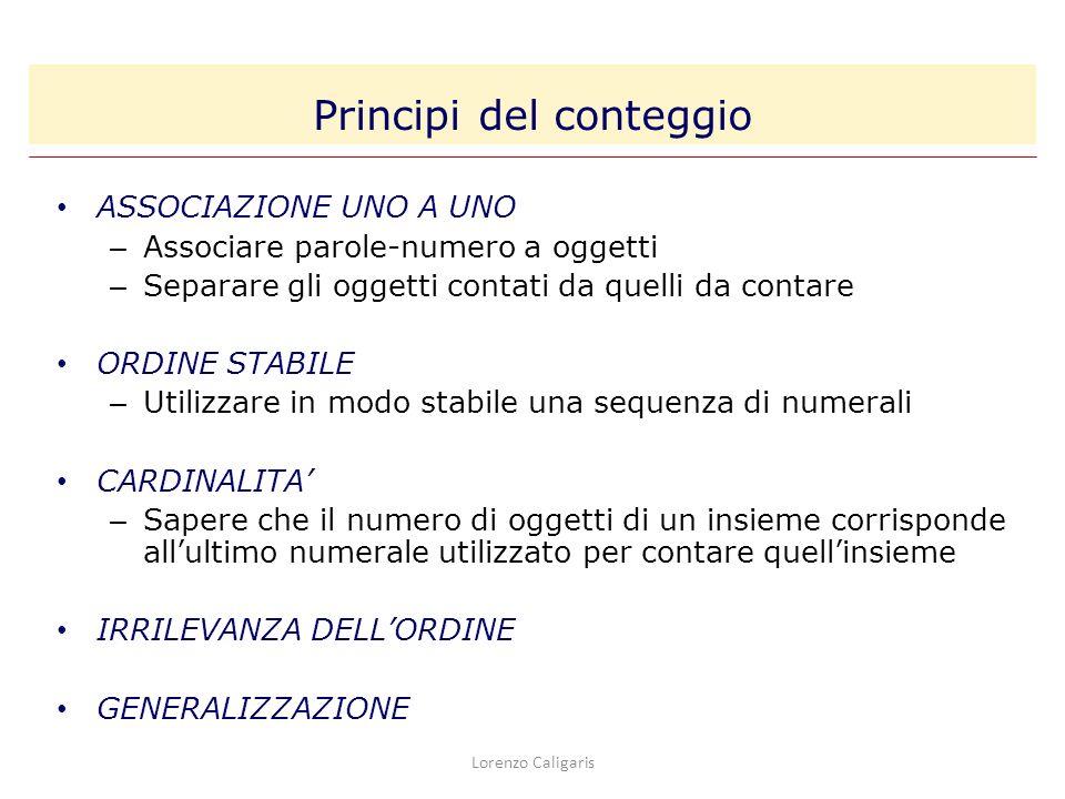 Principi del conteggio ASSOCIAZIONE UNO A UNO – Associare parole-numero a oggetti – Separare gli oggetti contati da quelli da contare ORDINE STABILE –