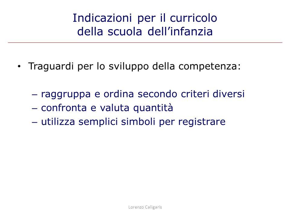 Indicazioni per il curricolo della scuola dellinfanzia Traguardi per lo sviluppo della competenza: – raggruppa e ordina secondo criteri diversi – conf