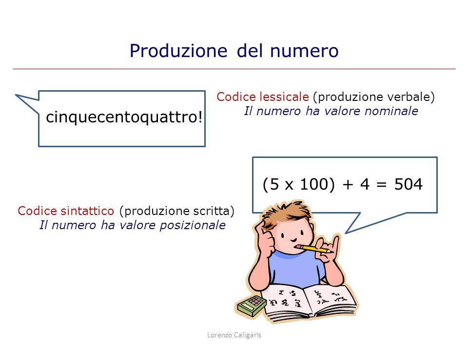 cinquecentoquattro! (5 x 100) + 4 = 504 Lorenzo Caligaris Produzione del numero Codice lessicale (produzione verbale) Il numero ha valore nominale Cod
