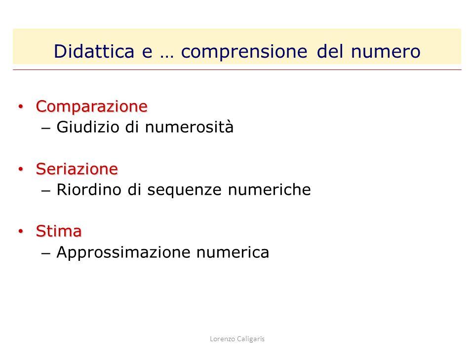 Lorenzo Caligaris Comparazione Comparazione – Giudizio di numerosità Seriazione Seriazione – Riordino di sequenze numeriche Stima Stima – Approssimazi