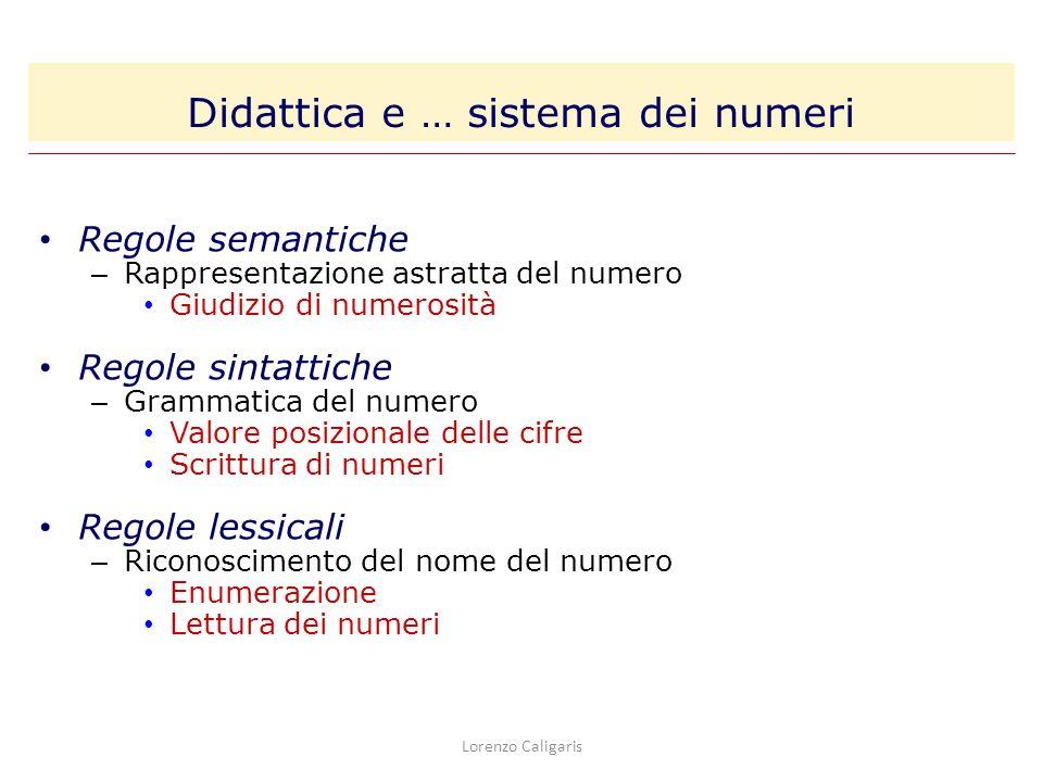 Lorenzo Caligaris Regole semantiche – Rappresentazione astratta del numero Giudizio di numerosità Regole sintattiche – Grammatica del numero Valore po