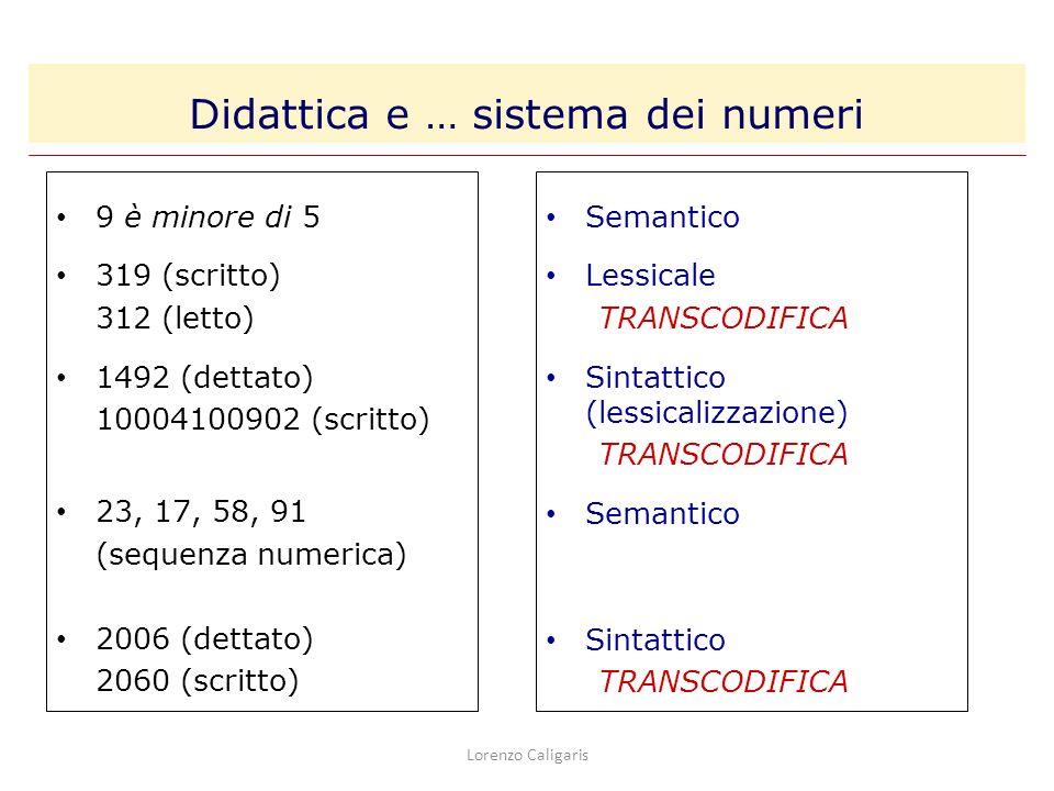 Lorenzo Caligaris 9 è minore di 5 319 (scritto) 312 (letto) 1492 (dettato) 10004100902 (scritto) 23, 17, 58, 91 (sequenza numerica) 2006 (dettato) 206