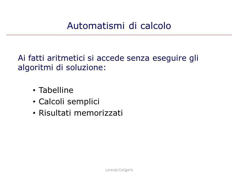 Ai fatti aritmetici si accede senza eseguire gli algoritmi di soluzione: Tabelline Calcoli semplici Risultati memorizzati Automatismi di calcolo Loren