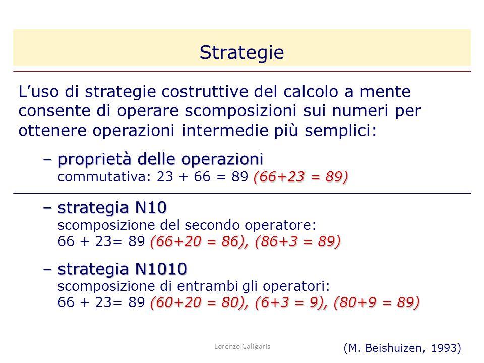 Luso di strategie costruttive del calcolo a mente consente di operare scomposizioni sui numeri per ottenere operazioni intermedie più semplici: –propr