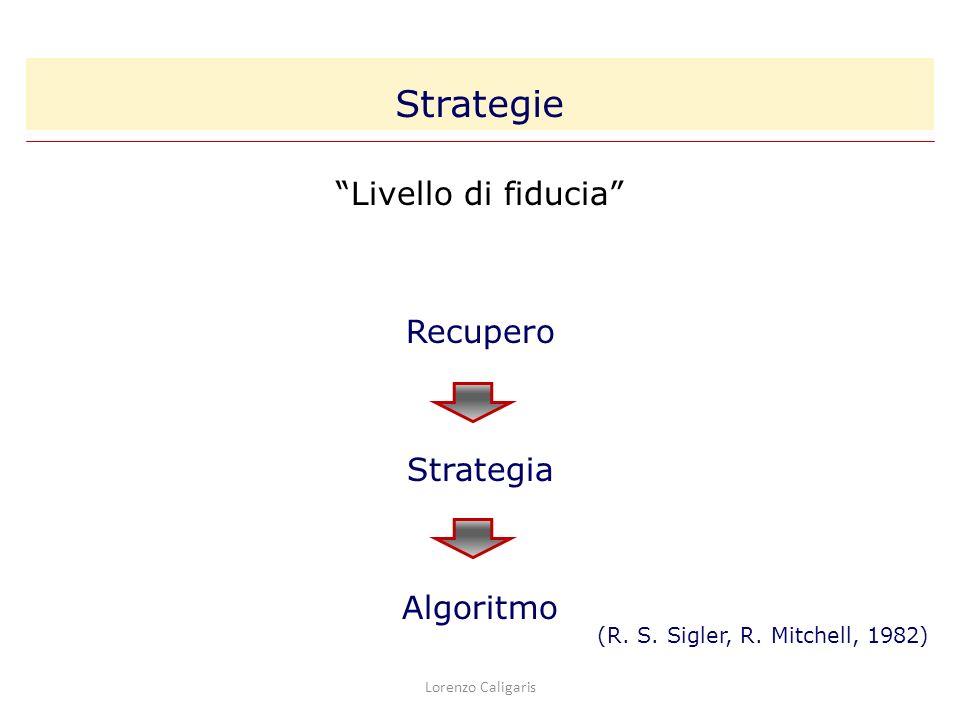 Livello di fiducia Recupero Strategia Algoritmo Lorenzo Caligaris Strategie (R. S. Sigler, R. Mitchell, 1982)