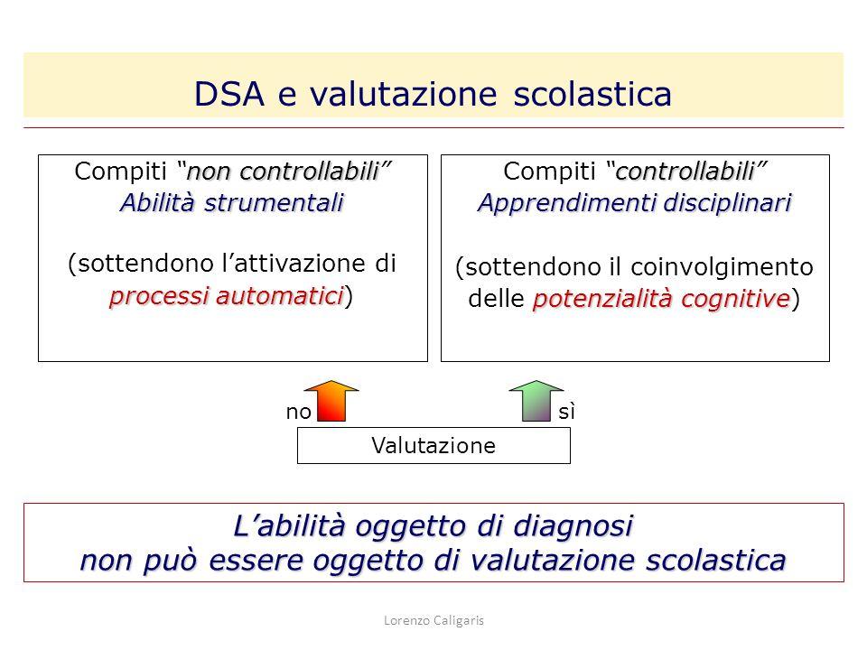 Lorenzo Caligaris non controllabili Compiti non controllabili Abilità strumentali (sottendono lattivazione di processi automatici processi automatici)