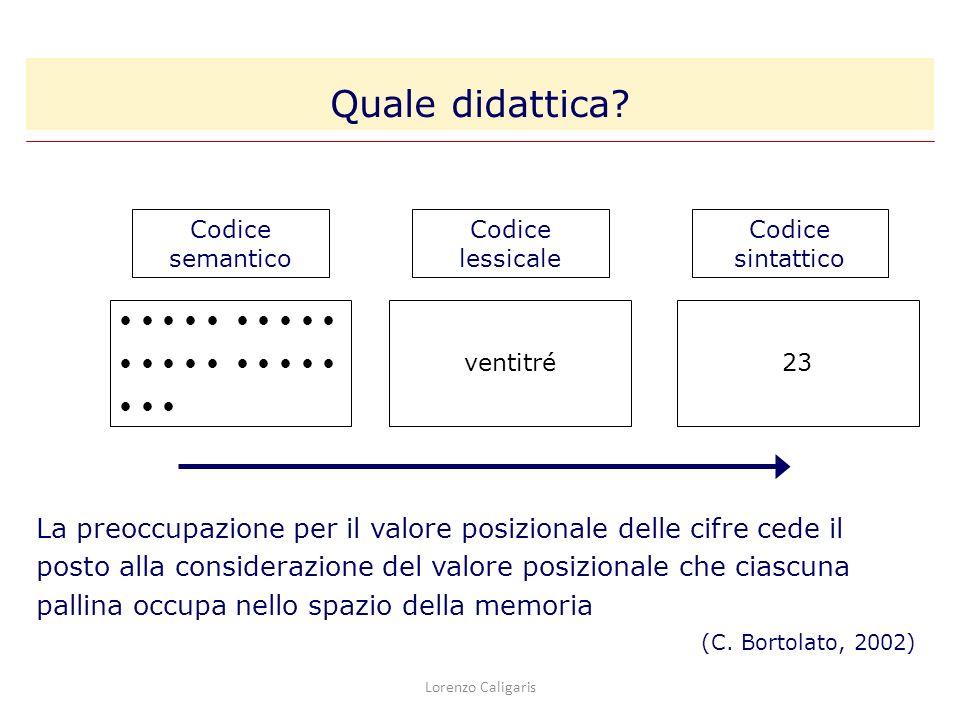 Lorenzo Caligaris La preoccupazione per il valore posizionale delle cifre cede il posto alla considerazione del valore posizionale che ciascuna pallin
