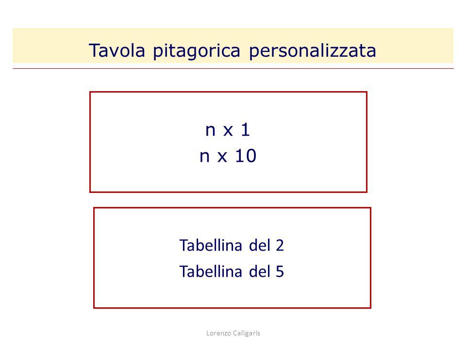 Lorenzo Caligaris n x 1 n x 10 Tabellina del 2 Tabellina del 5 Tavola pitagorica personalizzata