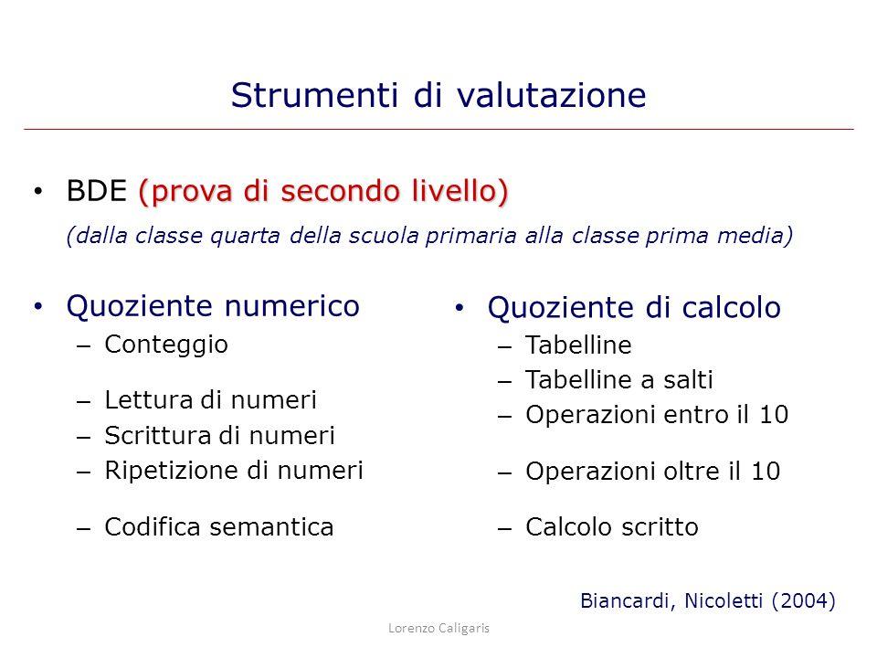 Lorenzo Caligaris 9 è minore di 5 319 (scritto) 312 (letto) 1492 (dettato) 10004100902 (scritto) 23, 17, 58, 91 (sequenza numerica) 2006 (dettato) 2060 (scritto) Semantico Lessicale TRANSCODIFICA Sintattico (lessicalizzazione) TRANSCODIFICA Semantico Sintattico TRANSCODIFICA Didattica e … sistema dei numeri