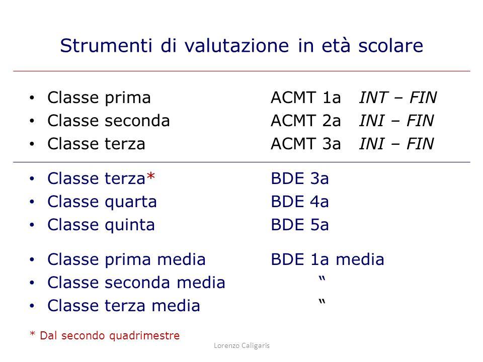 Lorenzo Caligaris La preoccupazione per il valore posizionale delle cifre cede il posto alla considerazione del valore posizionale che ciascuna pallina occupa nello spazio della memoria ventitré23 Codice semantico Codice lessicale Codice sintattico (C.