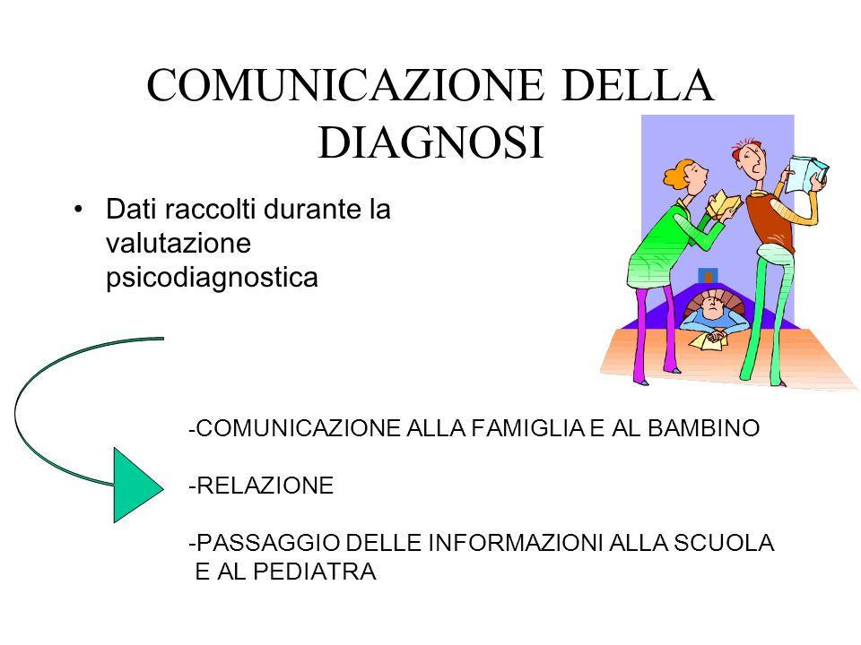 COMUNICAZIONE DELLA DIAGNOSI Dati raccolti durante la valutazione psicodiagnostica - COMUNICAZIONE ALLA FAMIGLIA E AL BAMBINO -RELAZIONE -PASSAGGIO DE