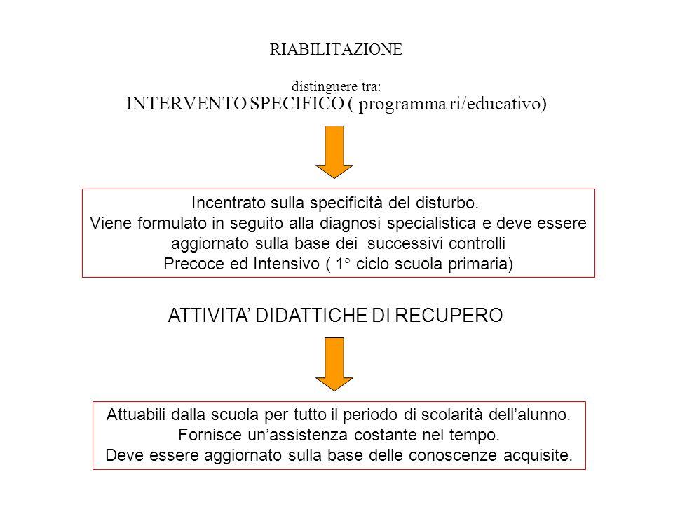 RIABILITAZIONE distinguere tra: INTERVENTO SPECIFICO ( programma ri/educativo) Incentrato sulla specificità del disturbo. Viene formulato in seguito a