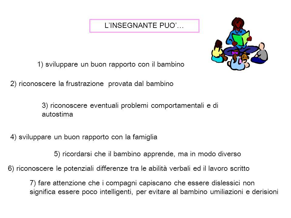 LINSEGNANTE PUO… 2) riconoscere la frustrazione provata dal bambino 3) riconoscere eventuali problemi comportamentali e di autostima 4) sviluppare un