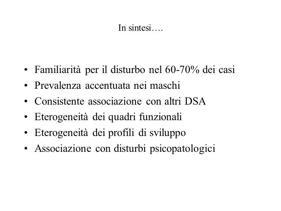 In sintesi…. Familiarità per il disturbo nel 60-70% dei casi Prevalenza accentuata nei maschi Consistente associazione con altri DSA Eterogeneità dei
