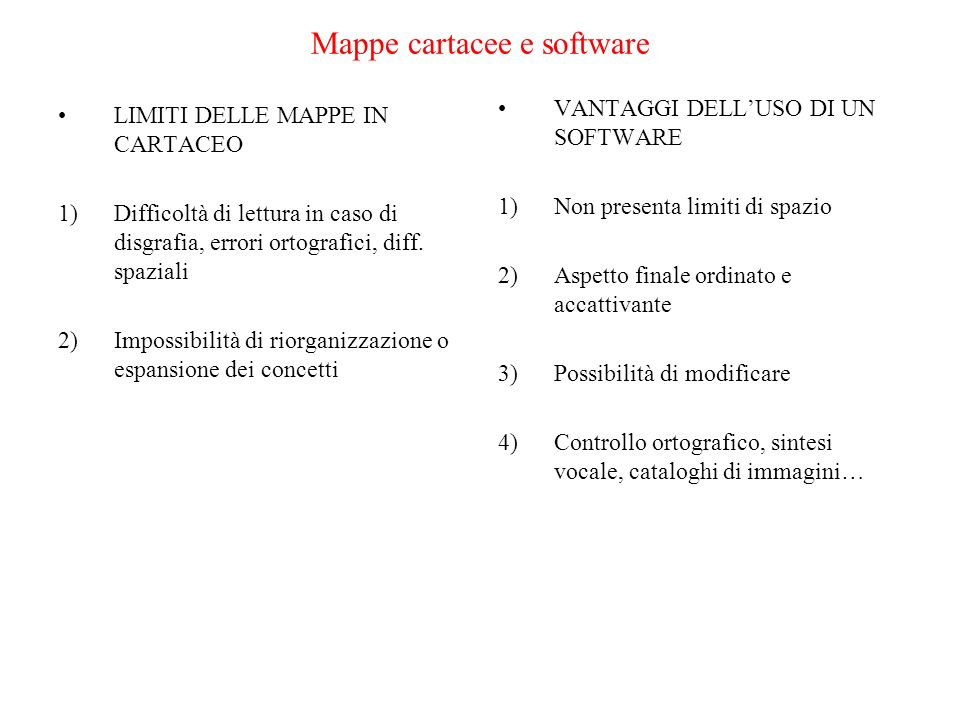 Mappe cartacee e software LIMITI DELLE MAPPE IN CARTACEO 1)Difficoltà di lettura in caso di disgrafia, errori ortografici, diff. spaziali 2)Impossibil