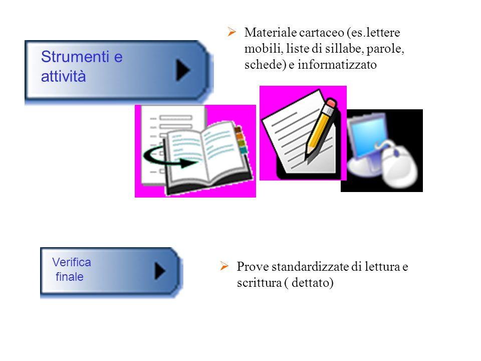 Materiale cartaceo (es.lettere mobili, liste di sillabe, parole, schede) e informatizzato Strumenti e attività Verifica finale Prove standardizzate di