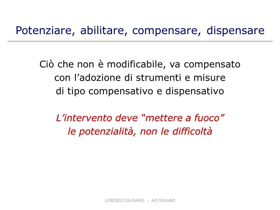 LORENZO CALIGARIS - AID MILANO Ciò che non è modificabile, va compensato con ladozione di strumenti e misure di tipo compensativo e dispensativo Linte