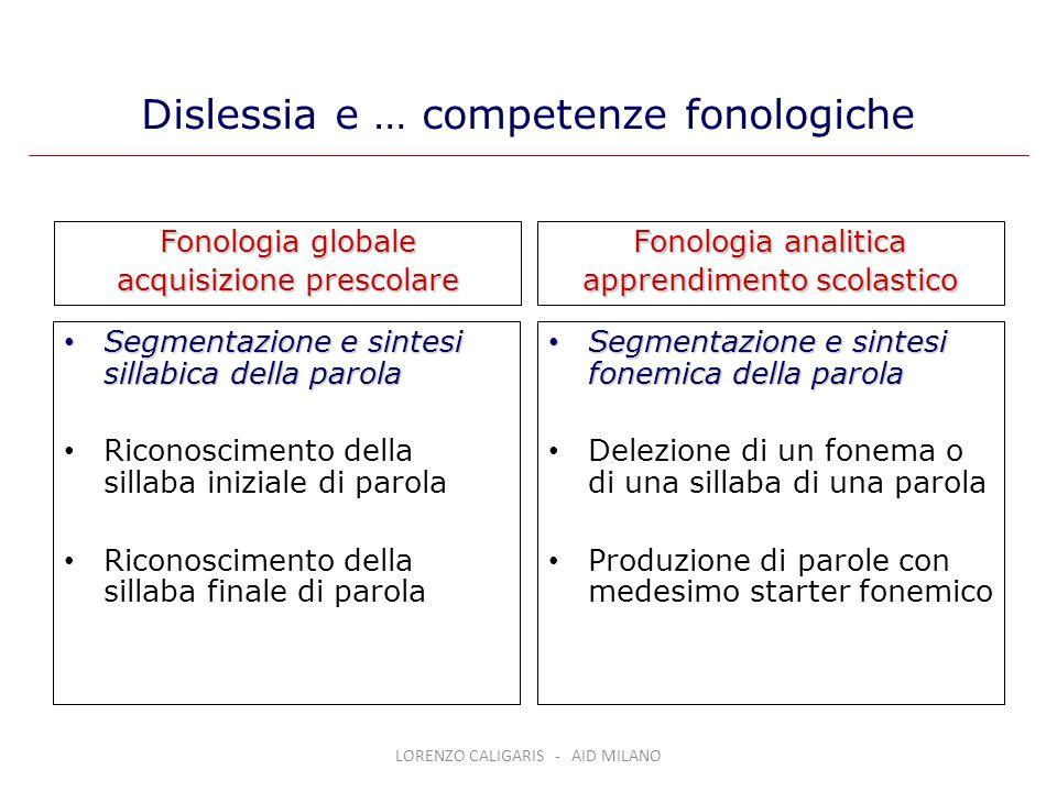 Segmentazione e sintesi sillabica della parola Segmentazione e sintesi sillabica della parola Riconoscimento della sillaba iniziale di parola Riconosc