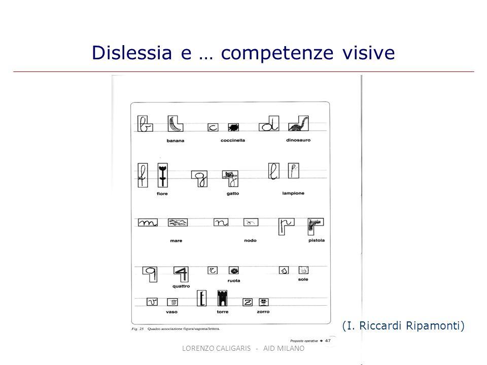 (I. Riccardi Ripamonti) Dislessia e … competenze visive LORENZO CALIGARIS - AID MILANO