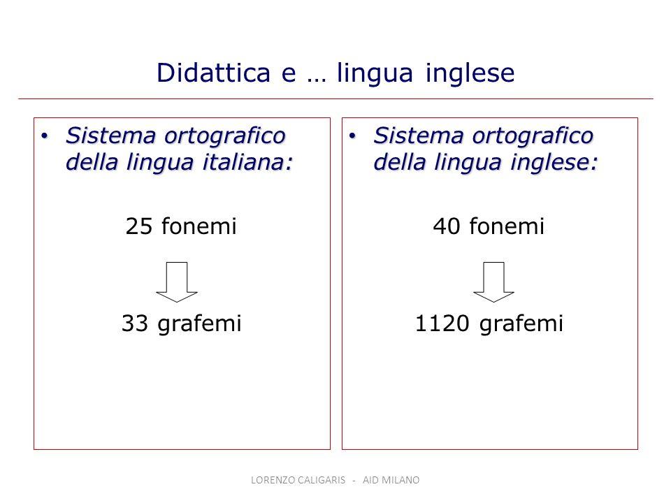 LORENZO CALIGARIS - AID MILANO Sistema ortografico della lingua italiana: Sistema ortografico della lingua italiana: 25 fonemi 33 grafemi Sistema orto