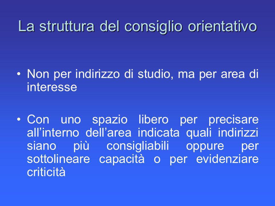 La struttura del consiglio orientativo Non per indirizzo di studio, ma per area di interesse Con uno spazio libero per precisare allinterno dellarea i