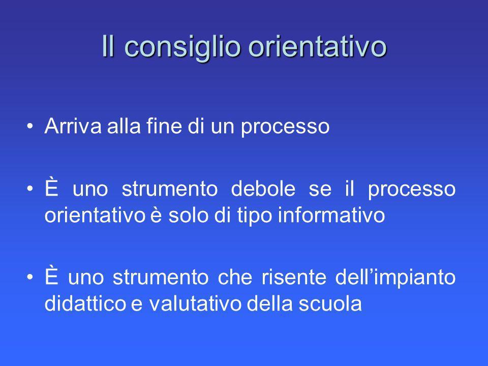 Il consiglio orientativo Arriva alla fine di un processo È uno strumento debole se il processo orientativo è solo di tipo informativo È uno strumento