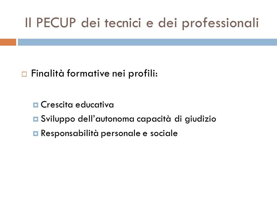 Il PECUP dei tecnici e dei professionali Finalità formative nei profili: Crescita educativa Sviluppo dellautonoma capacità di giudizio Responsabilità
