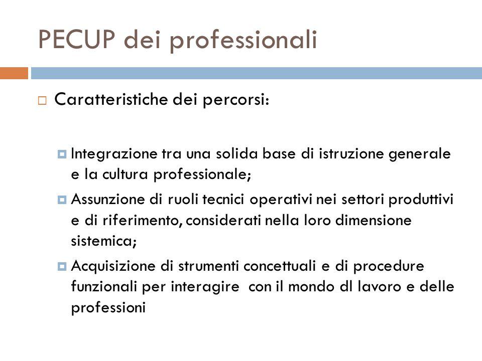 PECUP dei professionali Caratteristiche dei percorsi: Integrazione tra una solida base di istruzione generale e la cultura professionale; Assunzione d