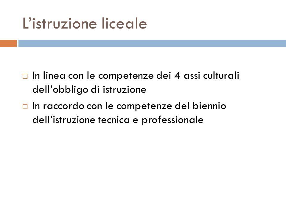 Listruzione liceale In linea con le competenze dei 4 assi culturali dellobbligo di istruzione In raccordo con le competenze del biennio dellistruzione