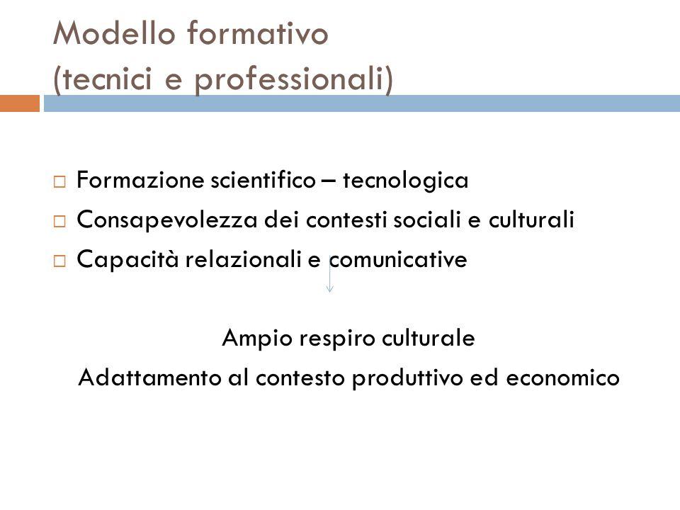 Modello formativo (tecnici e professionali) Formazione scientifico – tecnologica Consapevolezza dei contesti sociali e culturali Capacità relazionali