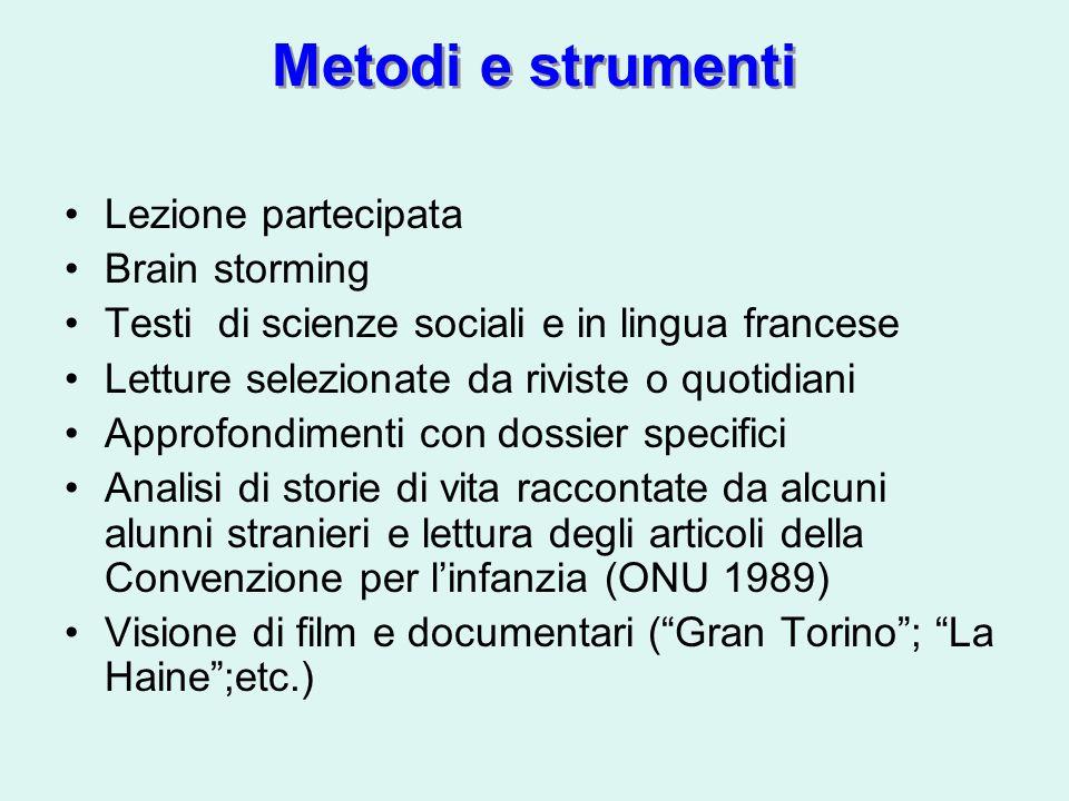 Metodi e strumenti Lezione partecipata Brain storming Testi di scienze sociali e in lingua francese Letture selezionate da riviste o quotidiani Approf