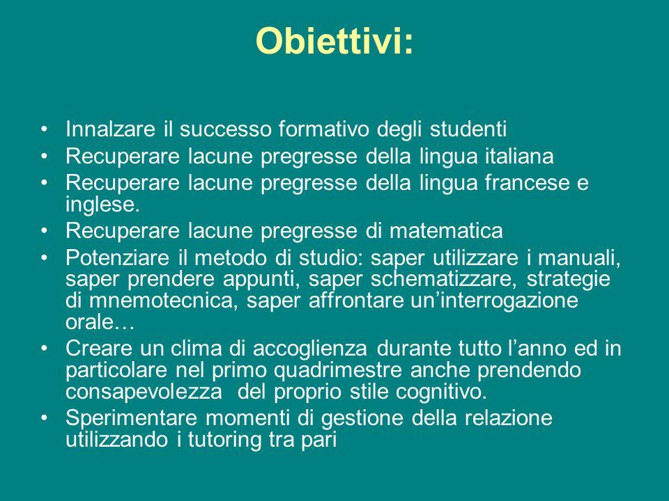 Obiettivi: Innalzare il successo formativo degli studenti Recuperare lacune pregresse della lingua italiana Recuperare lacune pregresse della lingua f