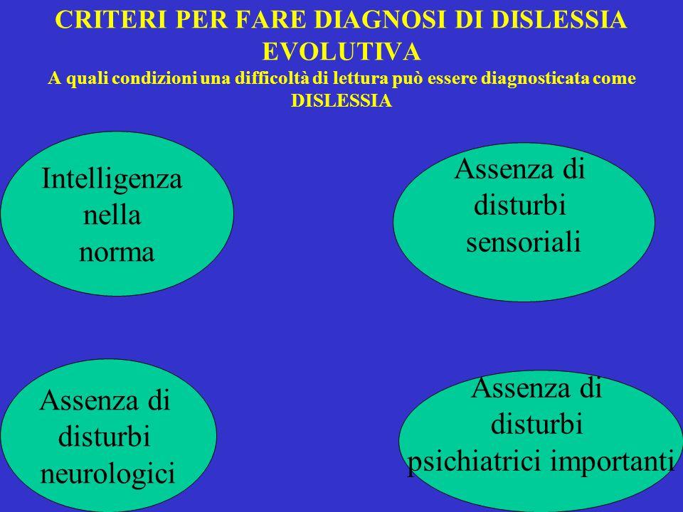CRITERI PER FARE DIAGNOSI DI DISLESSIA EVOLUTIVA A quali condizioni una difficoltà di lettura può essere diagnosticata come DISLESSIA Intelligenza nella norma Assenza di disturbi neurologici Assenza di disturbi sensoriali Assenza di disturbi psichiatrici importanti