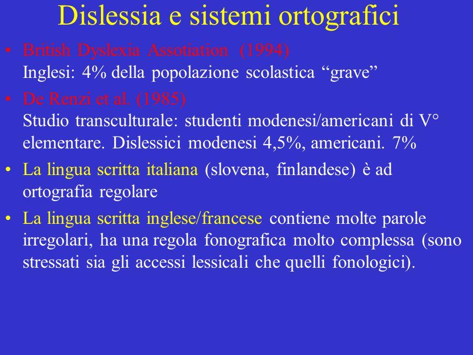 Dislessia e sistemi ortografici British Dyslexia Assotiation (1994) Inglesi: 4% della popolazione scolastica grave De Renzi et al.